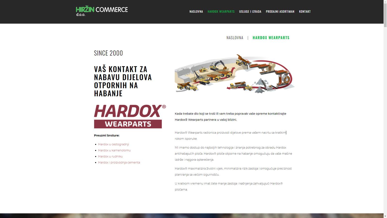 hirzin-commerce
